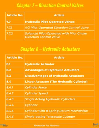 Sample Index Hydraulics-19