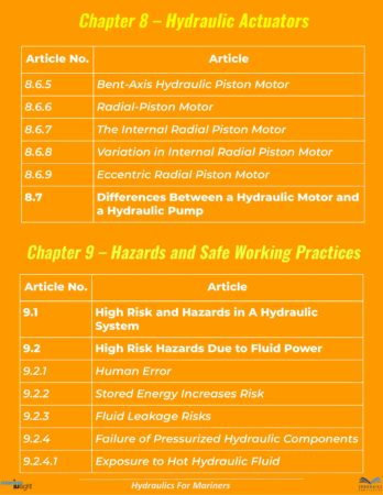 Sample Index Hydraulics-21