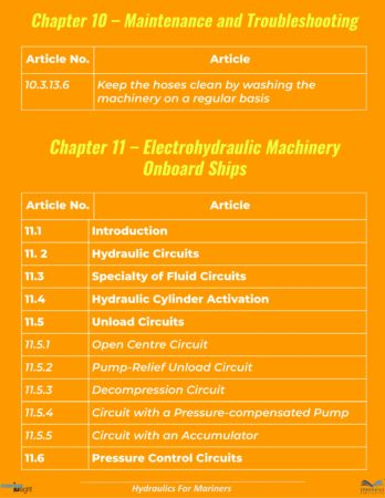 Sample Index Hydraulics-29