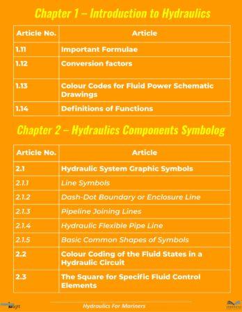 Sample Index Hydraulics-4