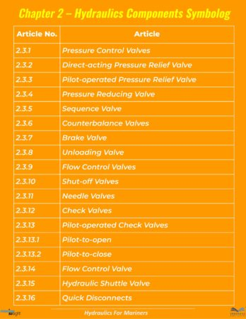 Sample Index Hydraulics-5
