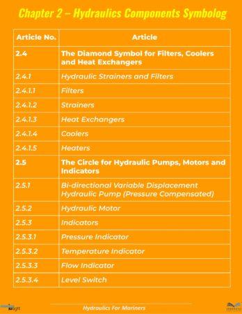 Sample Index Hydraulics-6