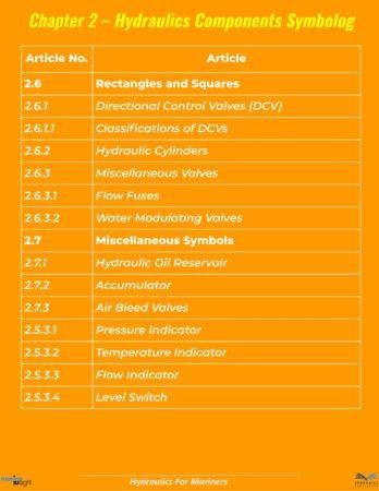 Sample Index Hydraulics-7