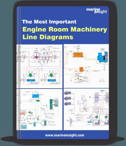 line-diagrams
