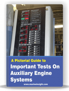 pictorial guide` to auxiliary engine systems